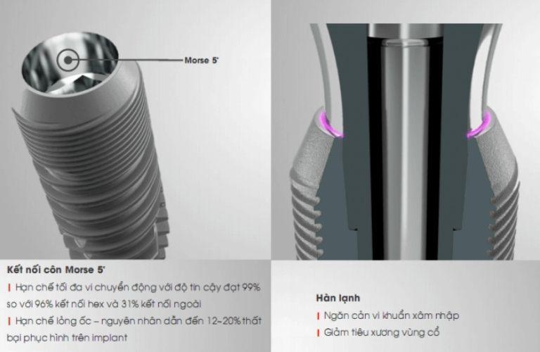Ứng dụng công nghệ SLA xử lý bề mặt trụ Implant